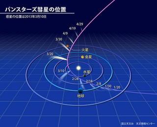 20130320-orbit-m.JPG